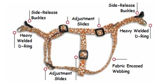 Sample of Step-in Harness Construction