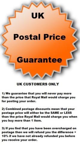 Post Price
