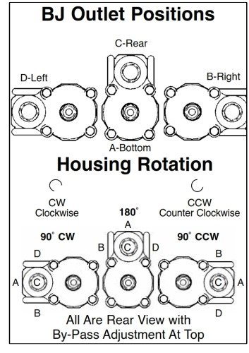 Robertshaw Oven Thermostat Wiring Diagram also Robertshaw 1819 001 Quick Drop Out Pilot besides Ch sons Rise moreover Products Invensys Robertshaw 41 409 HS Ignitor 271M Trane IgN26 41 409 2041 likewise Franciscan Sisters Case Study. on shaw thermostats