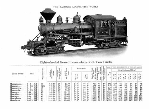 American Steam Locomotive Builders Lists  Rosters DVD